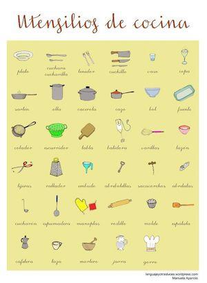 Utensilios de cocina Infographic